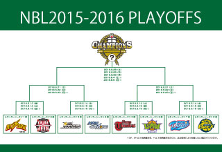 更新/【QF】2015-2016PLAYOFFS