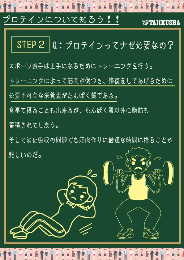プロテインについて知ろう!!! STEP2